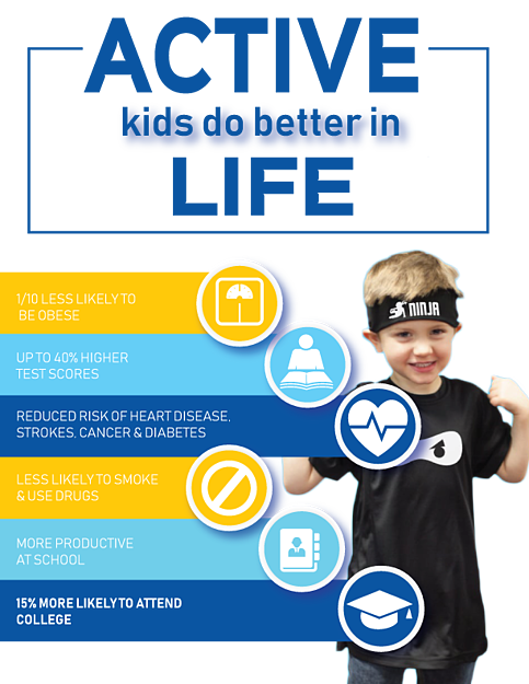 Active-kids-do-better-in-life-1
